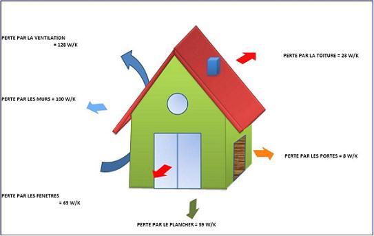 eco r novation et le changement des fen tres. Black Bedroom Furniture Sets. Home Design Ideas